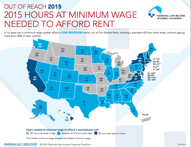 Hours needed by state for affordable housing at minimum wage, which leads to increased homelessness.